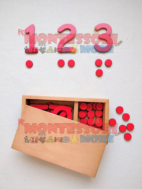 English Number Box with circles – Montessori